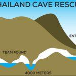 Thailand Rescue